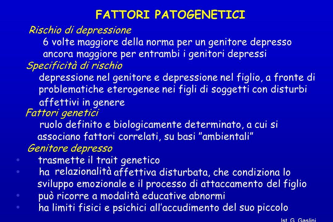 FATTORI PATOGENETICI Rischio di depressione