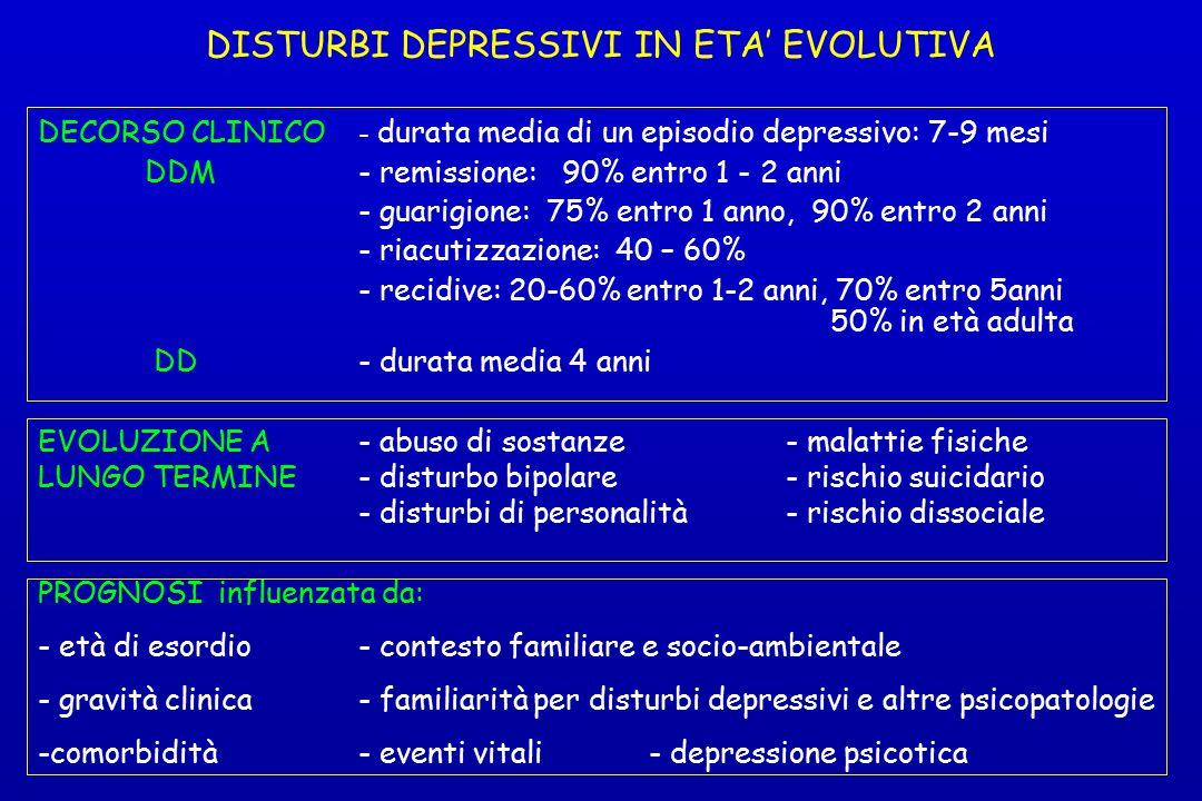 DISTURBI DEPRESSIVI IN ETA' EVOLUTIVA