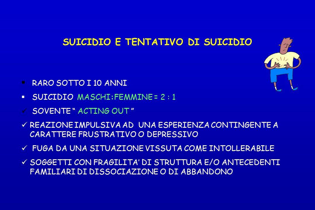 SUICIDIO E TENTATIVO DI SUICIDIO