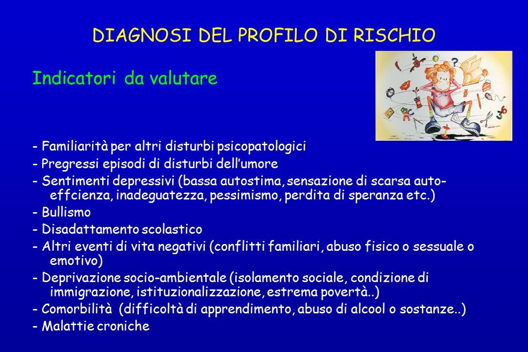 DIAGNOSI DEL PROFILO DI RISCHIO