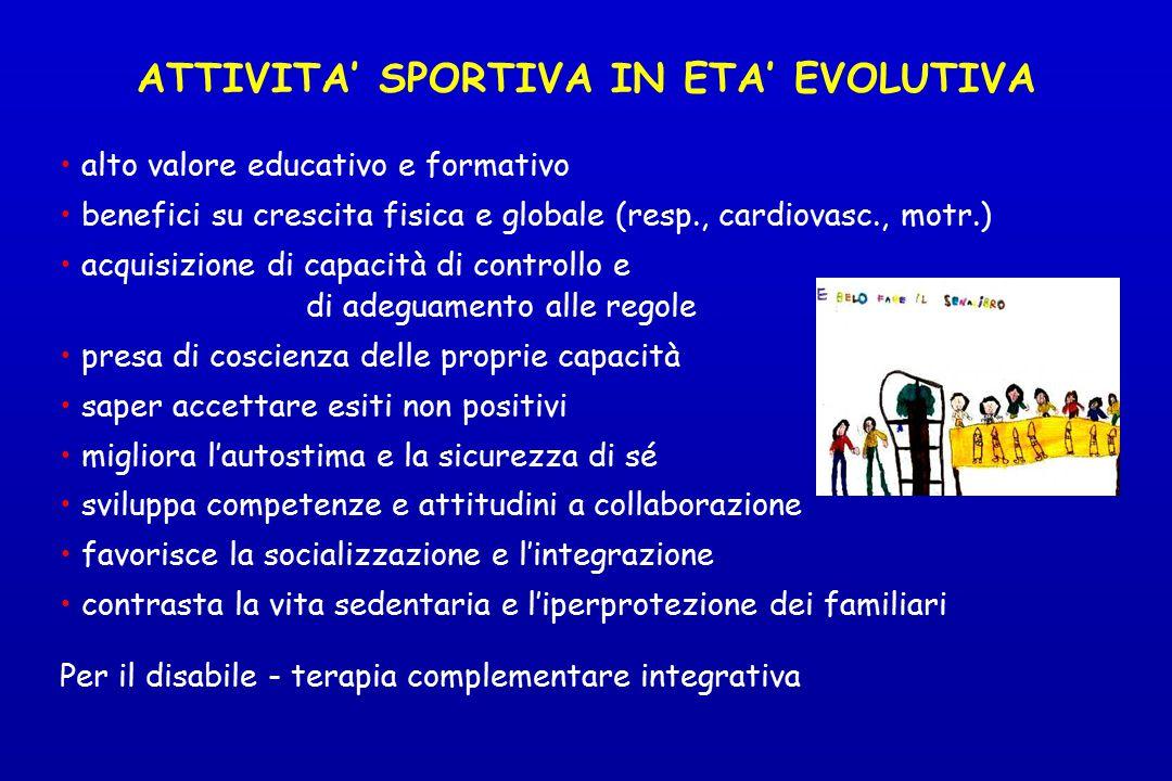 ATTIVITA' SPORTIVA IN ETA' EVOLUTIVA