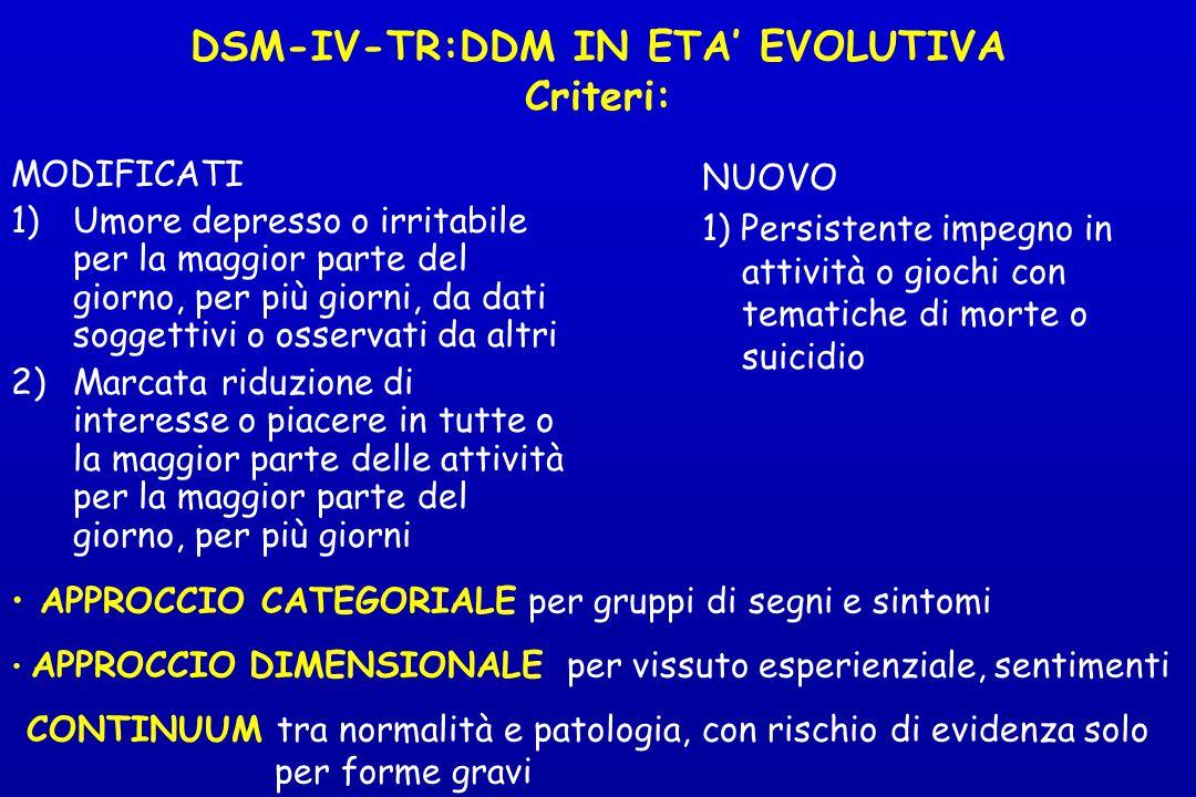 DSM-IV-TR:DDM IN ETA' EVOLUTIVA Criteri: