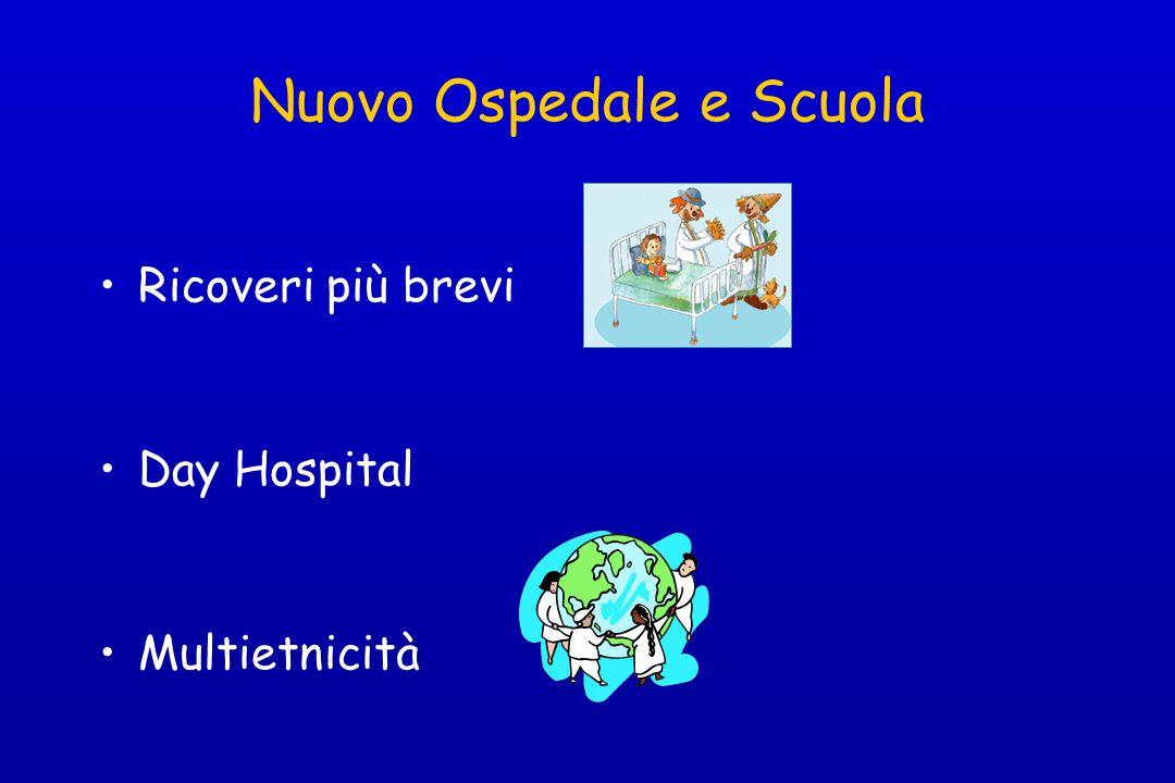 Nuovo Ospedale e Scuola