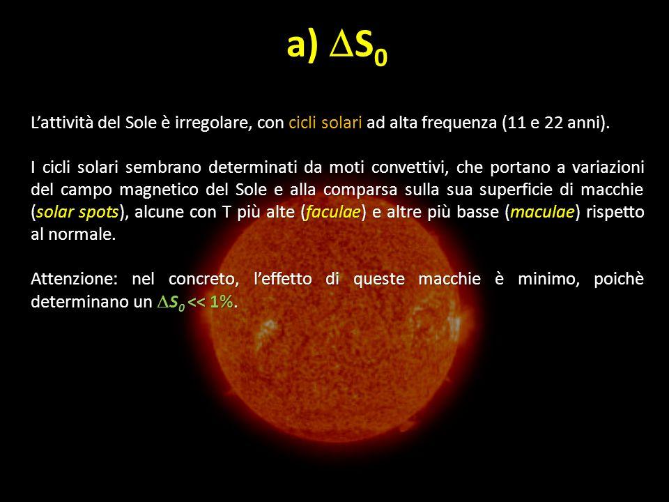 a) DS0 L'attività del Sole è irregolare, con cicli solari ad alta frequenza (11 e 22 anni).