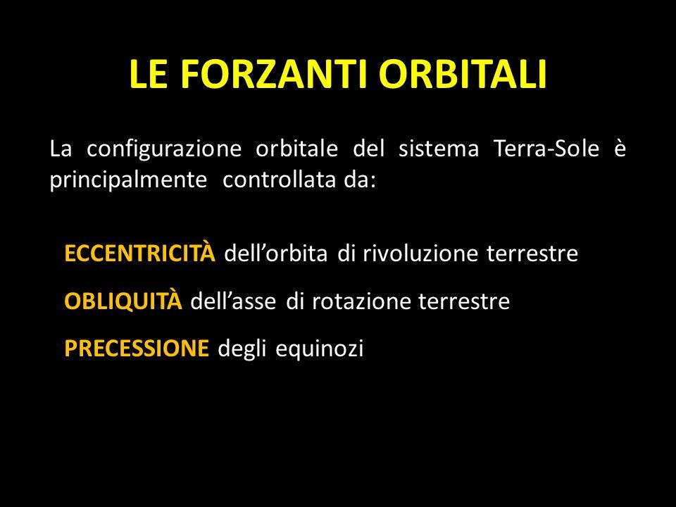 LE FORZANTI ORBITALI La configurazione orbitale del sistema Terra-Sole è principalmente controllata da: