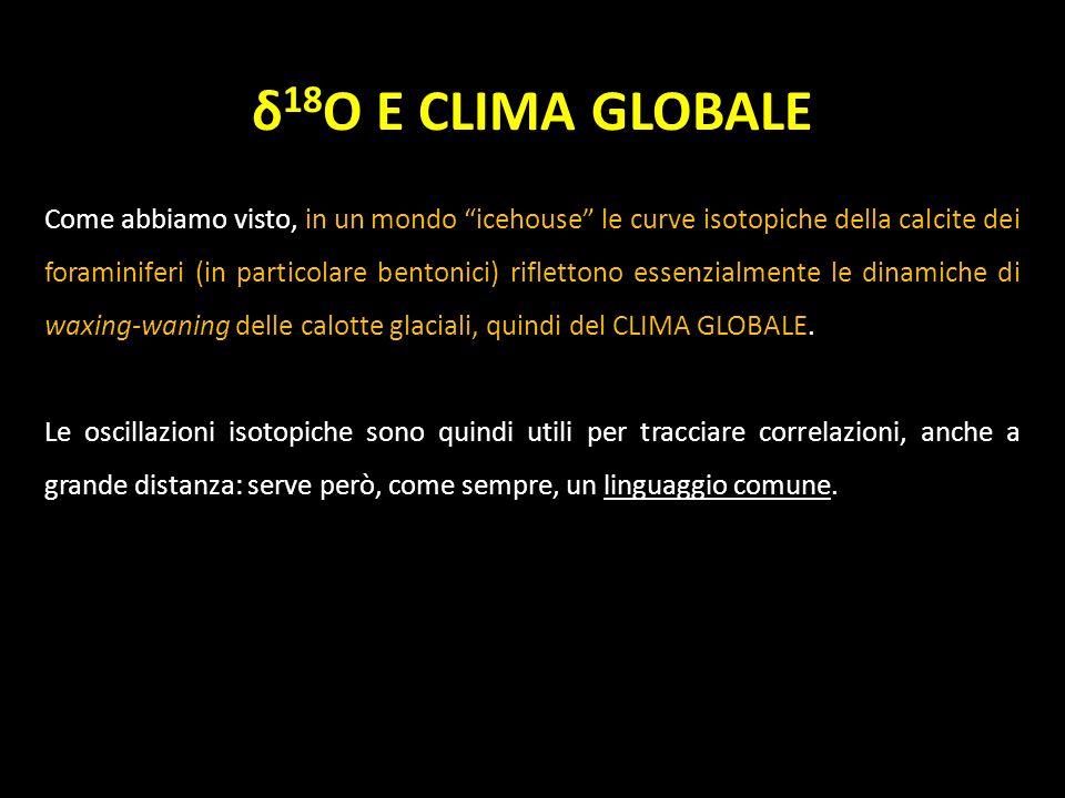 δ18O E CLIMA GLOBALE