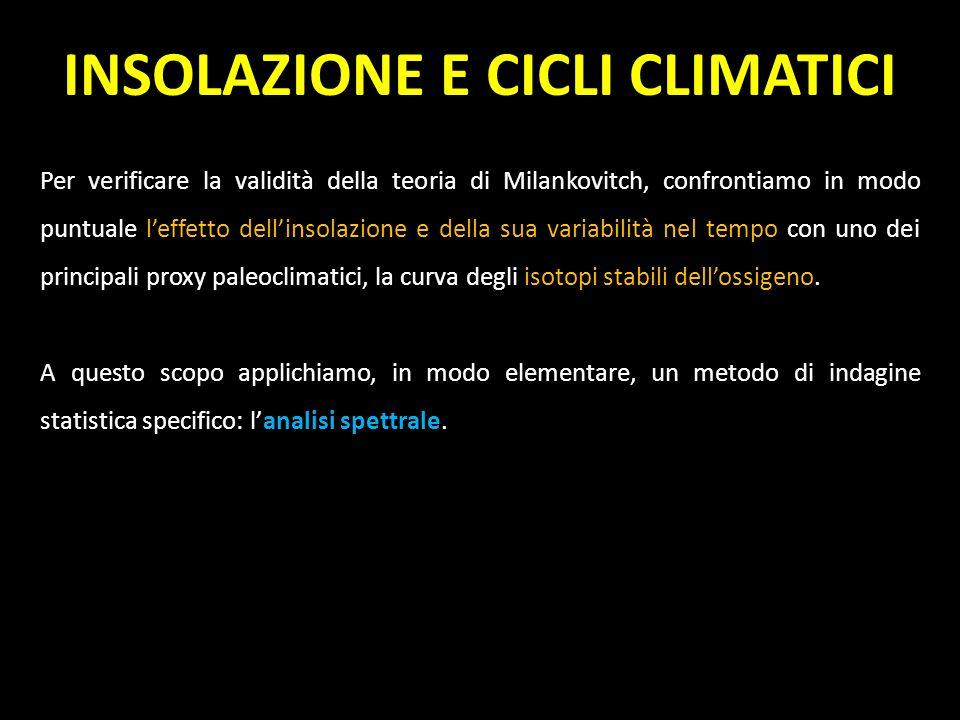 INSOLAZIONE E CICLI CLIMATICI