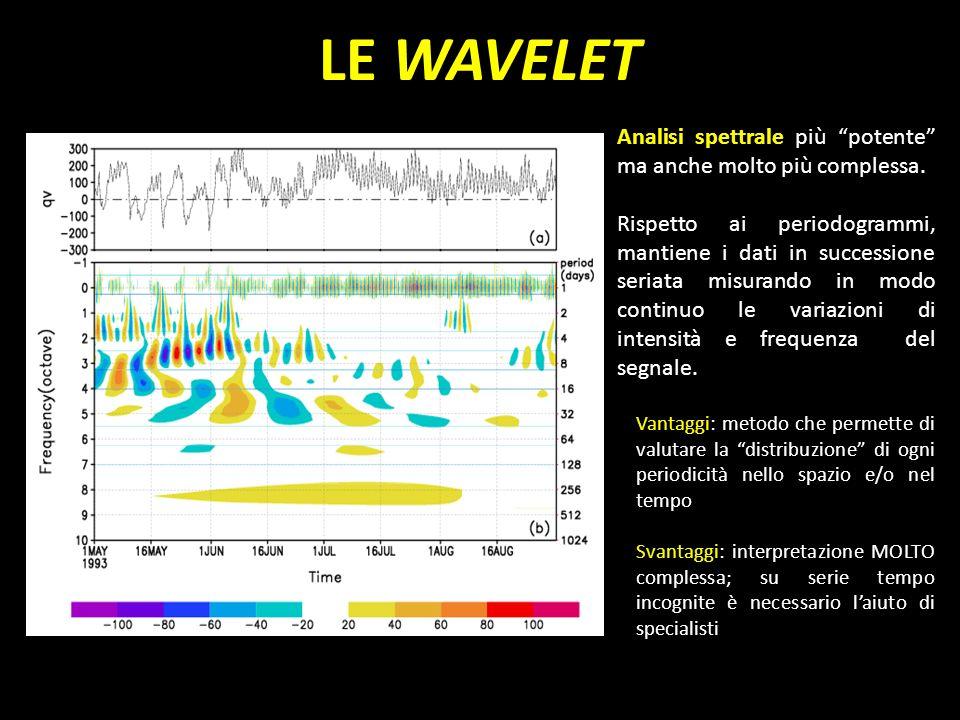 LE WAVELET Analisi spettrale più potente ma anche molto più complessa.