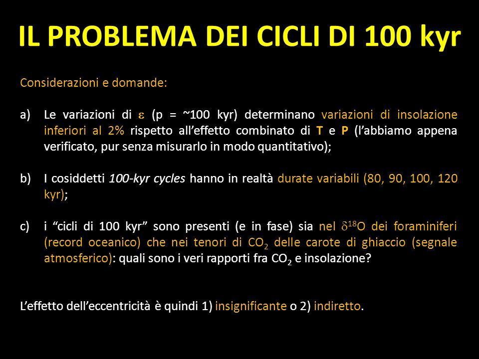 IL PROBLEMA DEI CICLI DI 100 kyr