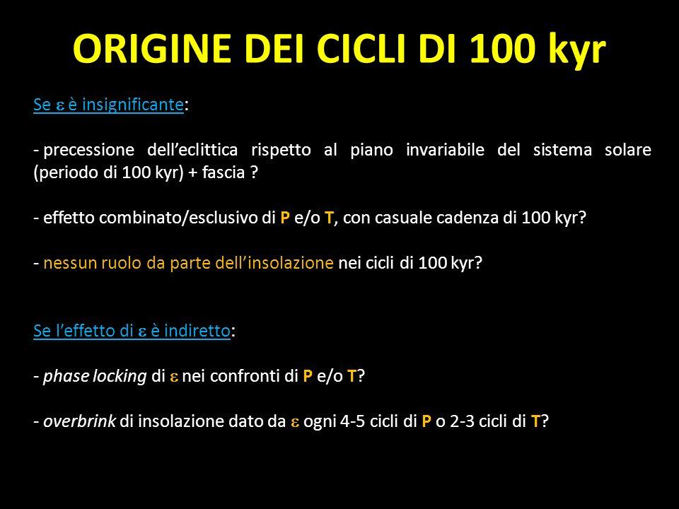 ORIGINE DEI CICLI DI 100 kyr