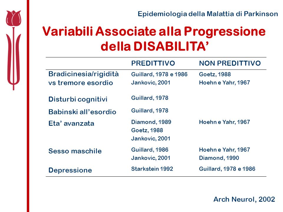 Variabili Associate alla Progressione