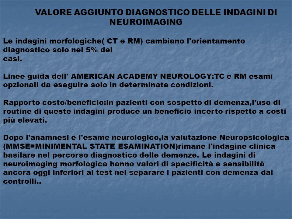 VALORE AGGIUNTO DIAGNOSTICO DELLE INDAGINI DI NEUROIMAGING