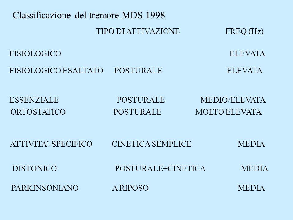 Classificazione del tremore MDS 1998
