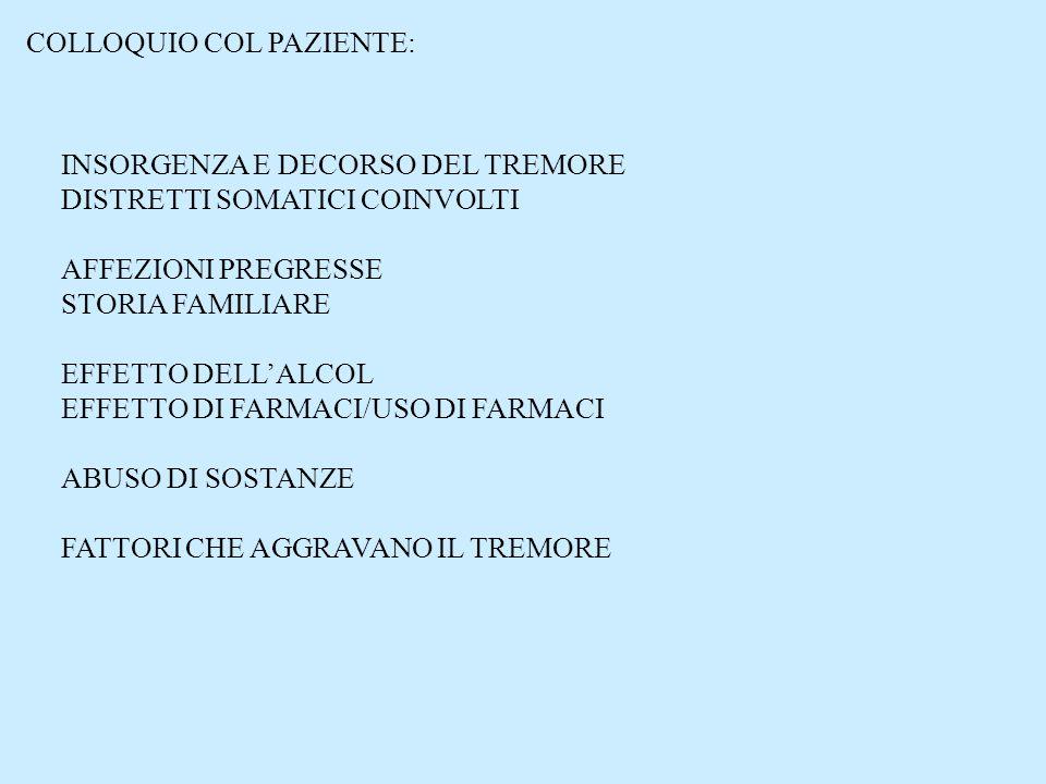 COLLOQUIO COL PAZIENTE: