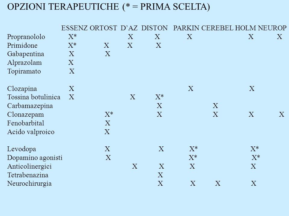 OPZIONI TERAPEUTICHE (* = PRIMA SCELTA)