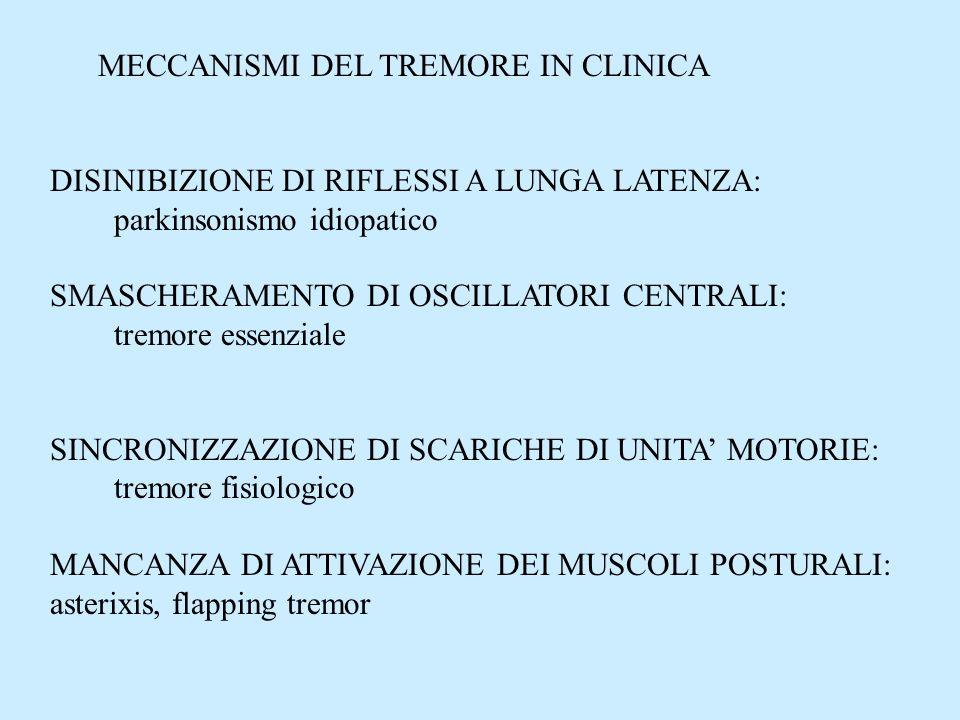 DISINIBIZIONE DI RIFLESSI A LUNGA LATENZA: parkinsonismo idiopatico