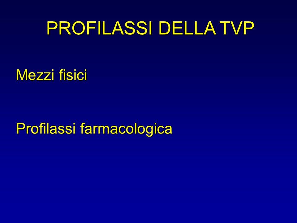 PROFILASSI DELLA TVP Mezzi fisici Profilassi farmacologica