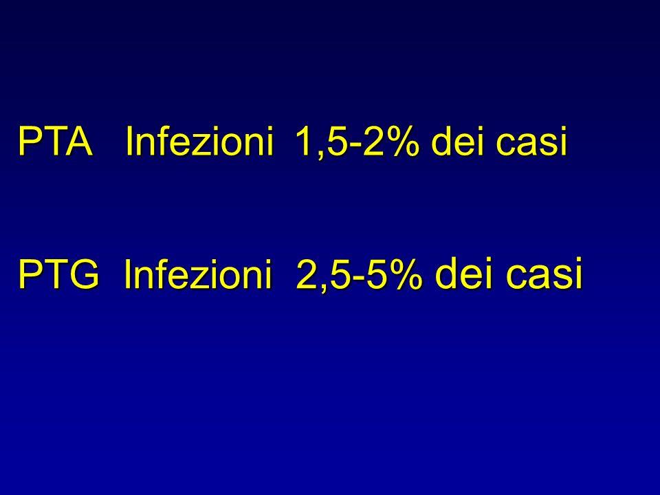 PTA Infezioni 1,5-2% dei casi
