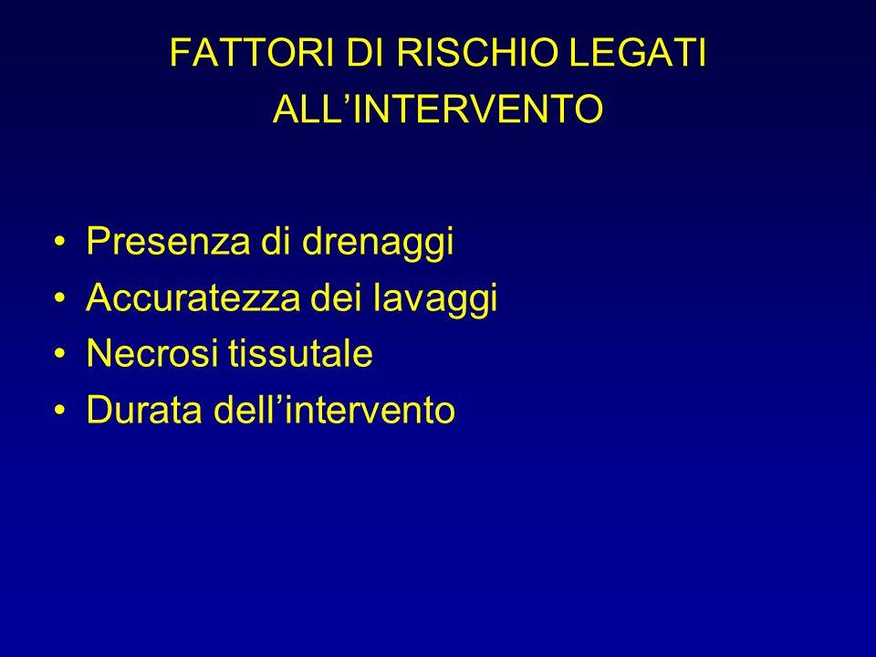 FATTORI DI RISCHIO LEGATI ALL'INTERVENTO