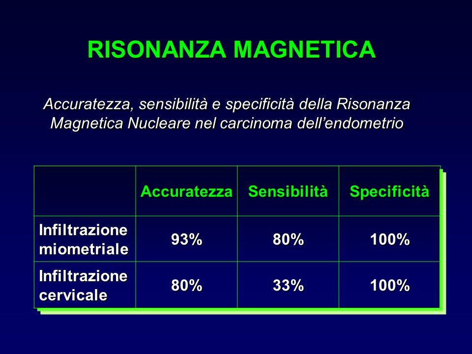 RISONANZA MAGNETICA Accuratezza, sensibilità e specificità della Risonanza Magnetica Nucleare nel carcinoma dell'endometrio.