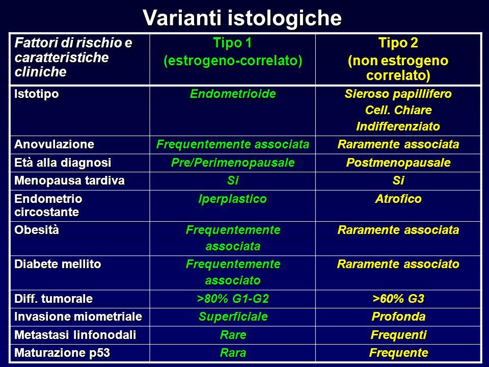 Varianti istologiche Fattori di rischio e caratteristiche cliniche