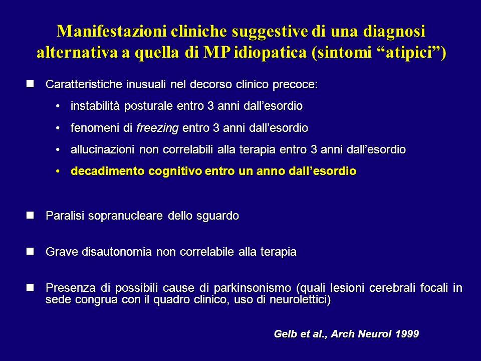 Manifestazioni cliniche suggestive di una diagnosi