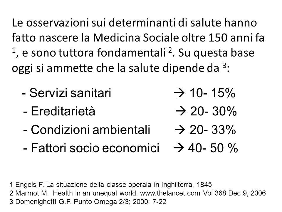 - Condizioni ambientali  20- 33% - Fattori socio economici  40- 50 %