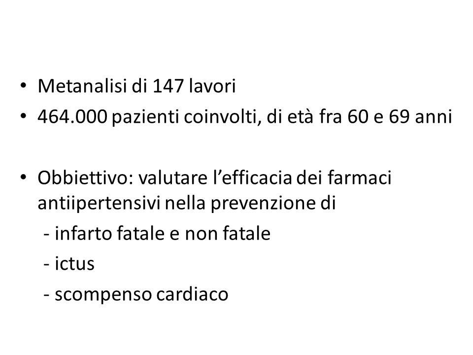 Metanalisi di 147 lavori 464.000 pazienti coinvolti, di età fra 60 e 69 anni.