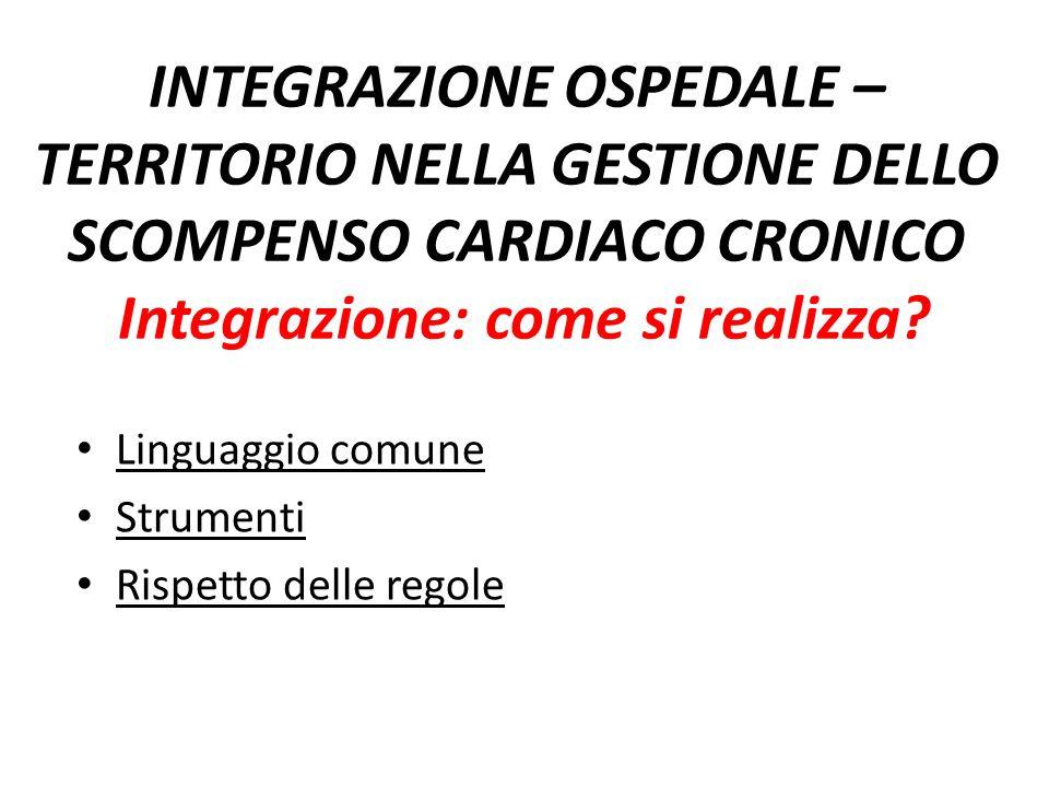 INTEGRAZIONE OSPEDALE – TERRITORIO NELLA GESTIONE DELLO SCOMPENSO CARDIACO CRONICO Integrazione: come si realizza
