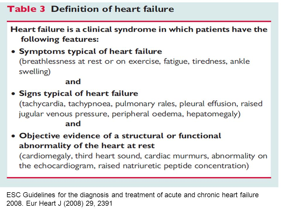 ESC Guidelines for the diagnosis and treatment of acute and chronic heart failure