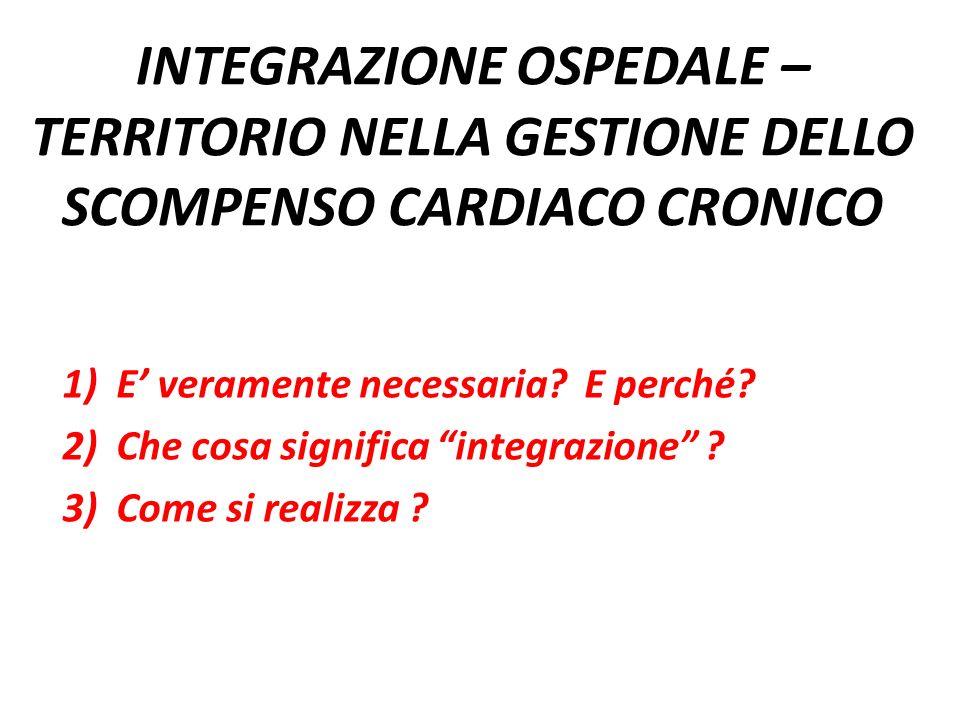 INTEGRAZIONE OSPEDALE – TERRITORIO NELLA GESTIONE DELLO SCOMPENSO CARDIACO CRONICO