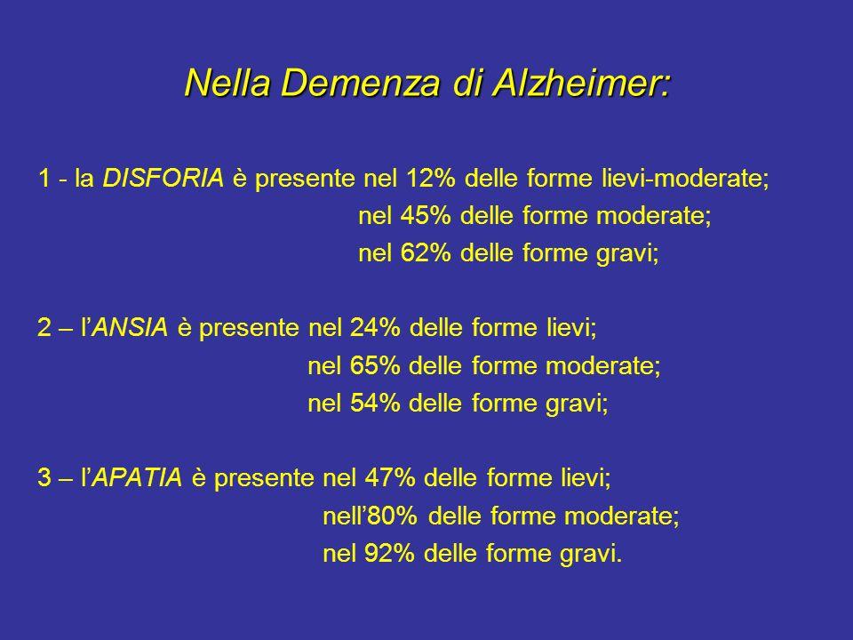 Nella Demenza di Alzheimer: