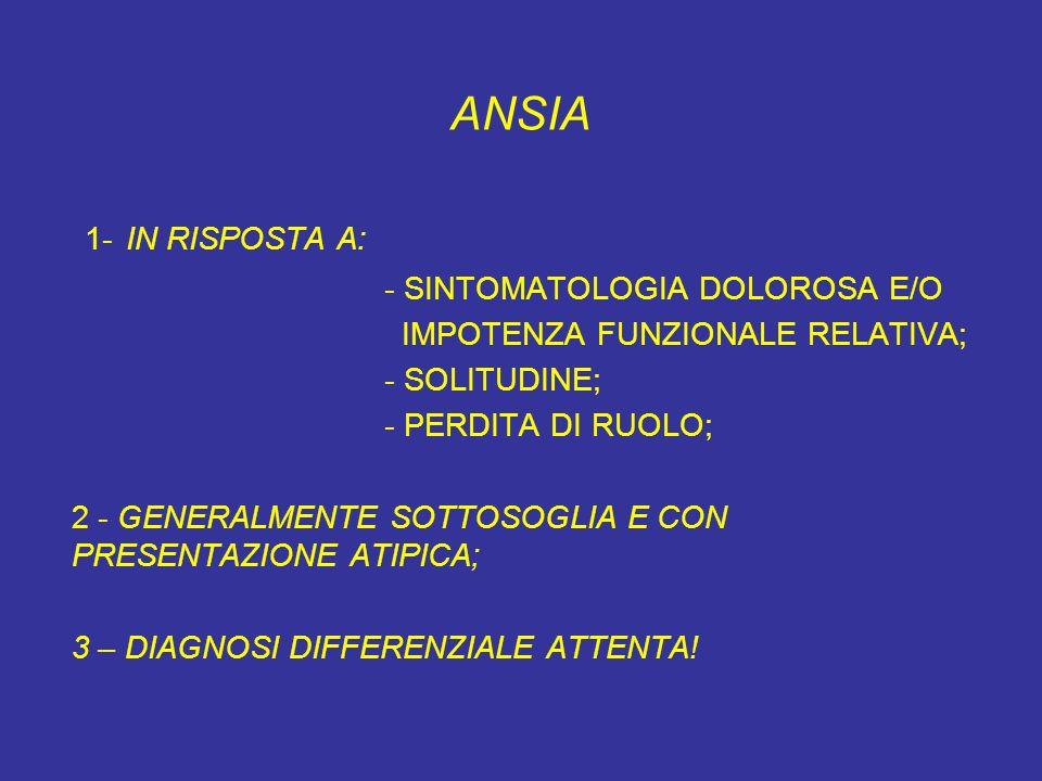 ANSIA 1- IN RISPOSTA A: - SINTOMATOLOGIA DOLOROSA E/O