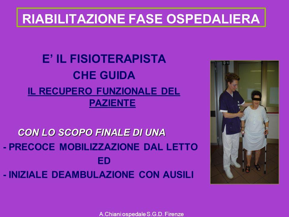 RIABILITAZIONE FASE OSPEDALIERA