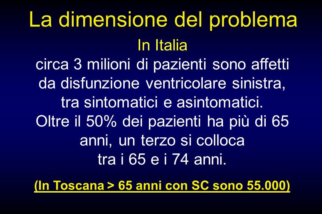 (In Toscana > 65 anni con SC sono 55.000)