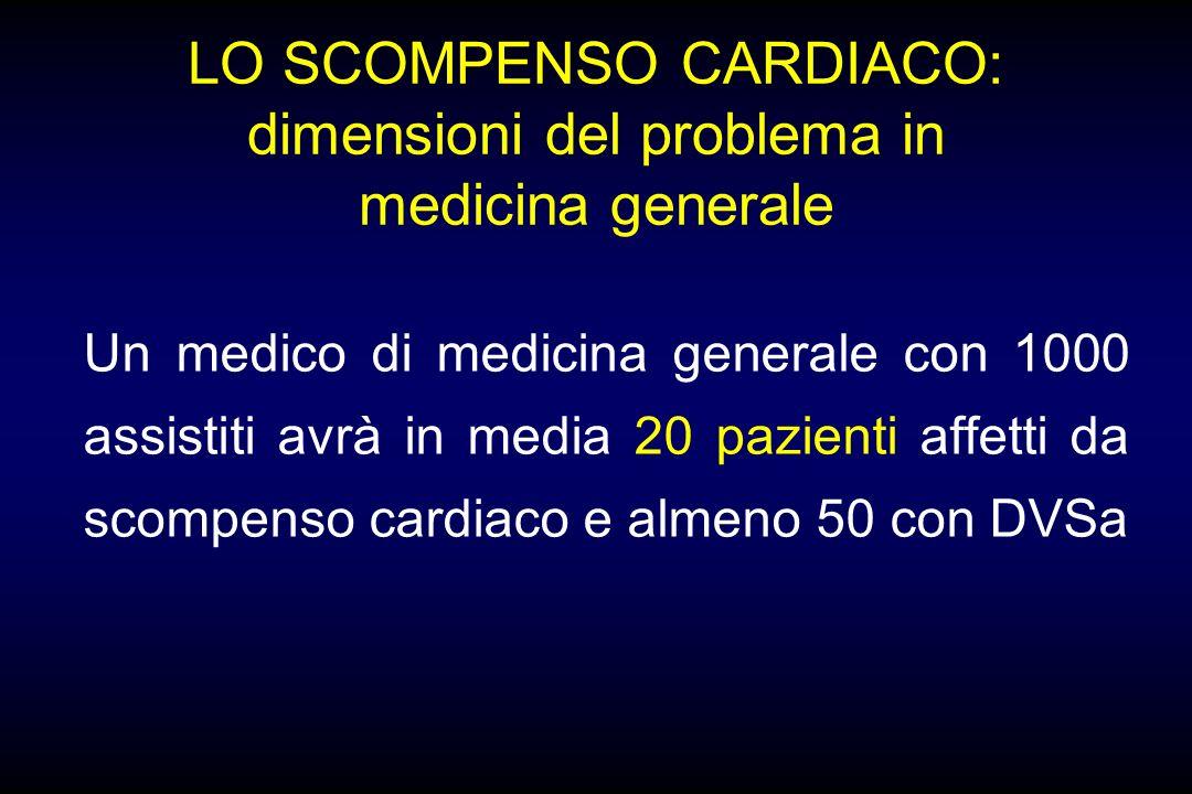 LO SCOMPENSO CARDIACO: dimensioni del problema in medicina generale