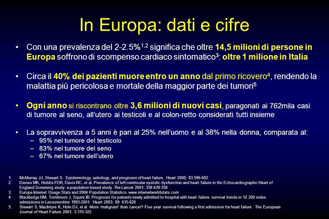 In Europa: dati e cifre