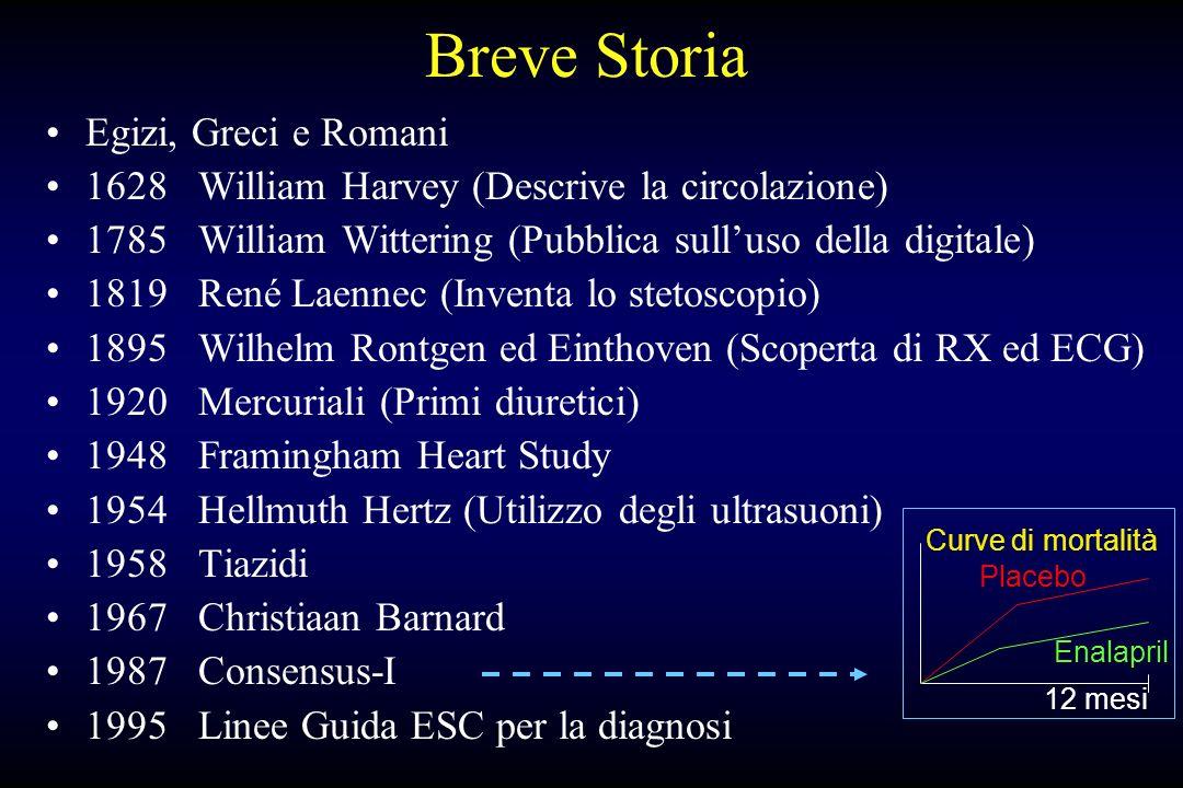 Breve Storia Egizi, Greci e Romani