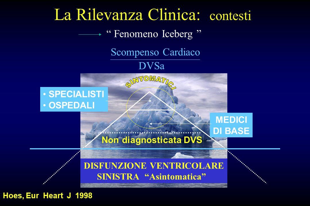 Fenomeno Iceberg Scompenso Cardiaco DVSa