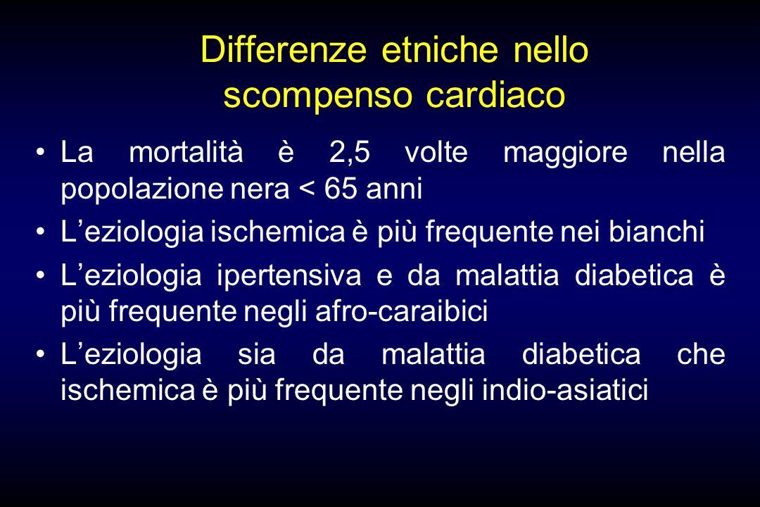 Differenze etniche nello scompenso cardiaco