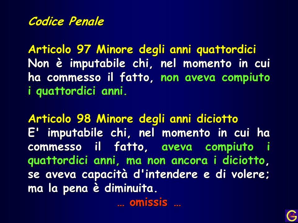 Codice Penale Articolo 97 Minore degli anni quattordici.