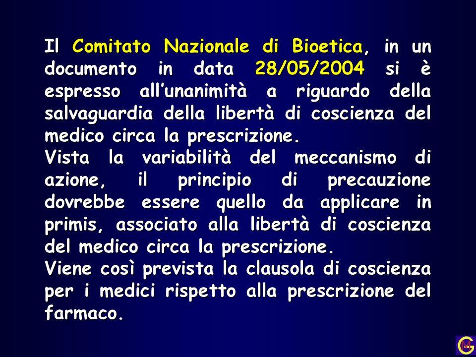 Il Comitato Nazionale di Bioetica, in un documento in data 28/05/2004 si è espresso all'unanimità a riguardo della salvaguardia della libertà di coscienza del medico circa la prescrizione.