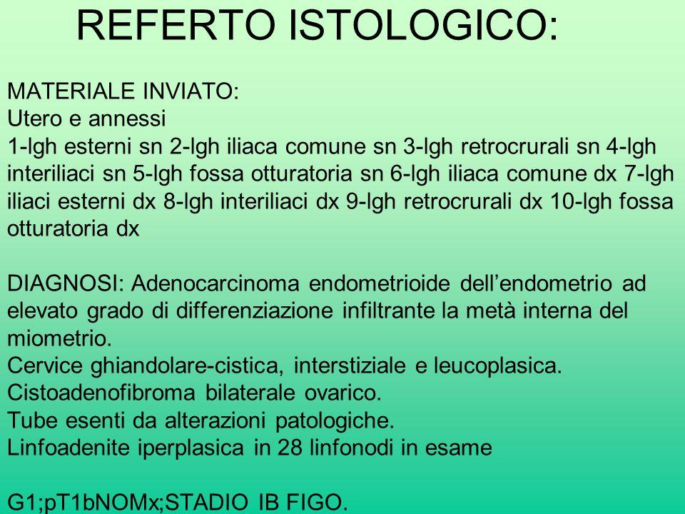 REFERTO ISTOLOGICO: MATERIALE INVIATO: Utero e annessi 1-lgh esterni sn 2-lgh iliaca comune sn 3-lgh retrocrurali sn 4-lgh interiliaci sn 5-lgh fossa otturatoria sn 6-lgh iliaca comune dx 7-lgh iliaci esterni dx 8-lgh interiliaci dx 9-lgh retrocrurali dx 10-lgh fossa otturatoria dx DIAGNOSI: Adenocarcinoma endometrioide dell'endometrio ad elevato grado di differenziazione infiltrante la metà interna del miometrio.
