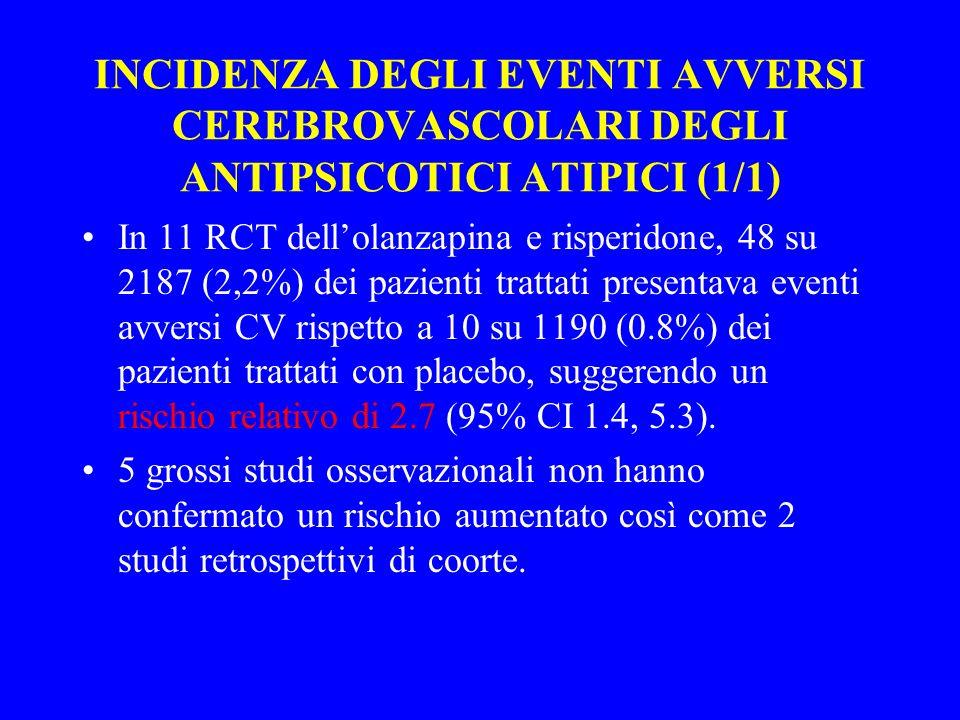 INCIDENZA DEGLI EVENTI AVVERSI CEREBROVASCOLARI DEGLI ANTIPSICOTICI ATIPICI (1/1)