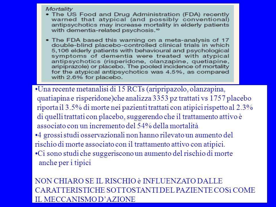 Una recente metanalisi di 15 RCTs (aripripazolo, olanzapina,