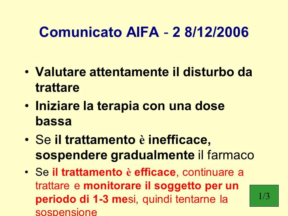 Comunicato AIFA - 2 8/12/2006 Valutare attentamente il disturbo da trattare. Iniziare la terapia con una dose bassa.
