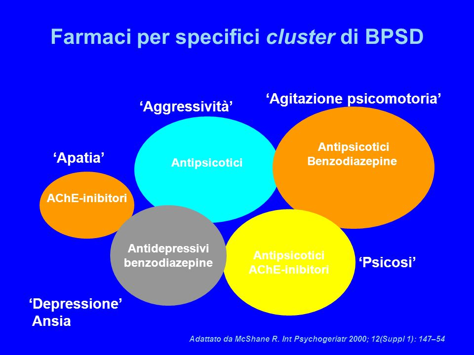 Farmaci per specifici cluster di BPSD