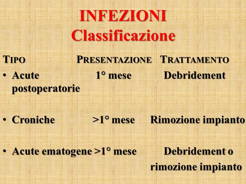 INFEZIONI Classificazione