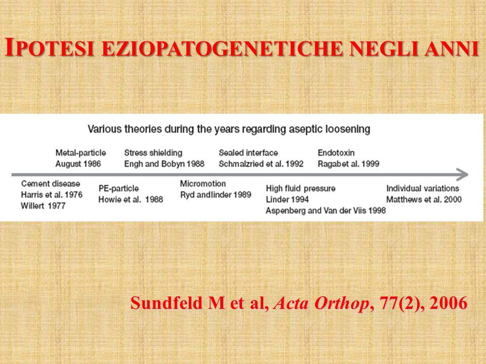 Ipotesi eziopatogenetiche negli anni