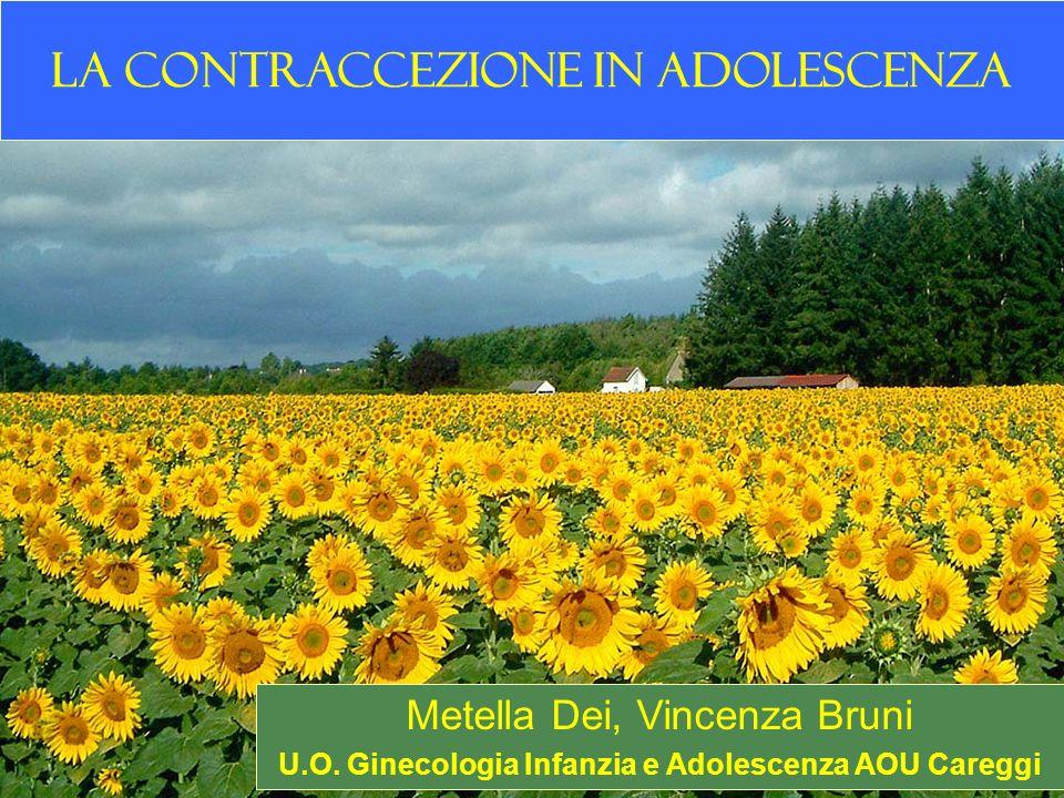 La contraccezione in adolescenza